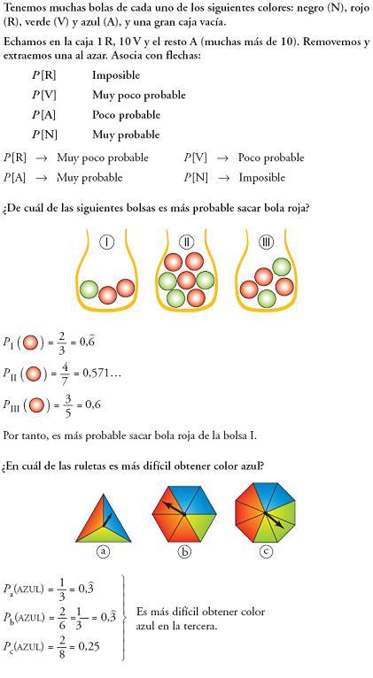 Matemáticas. Problemas resueltos 3º ESO - Muy probable, poco probable