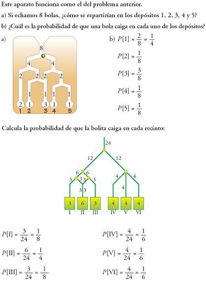 Matemáticas. Profundiza azar y probabilidad