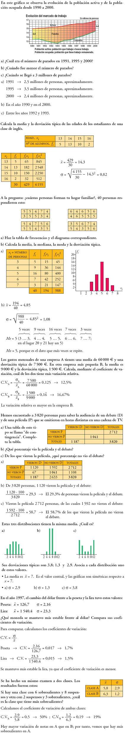 Matemáticas. Piensa y resuelve. Problemas resueltos 3ºESO de estadística