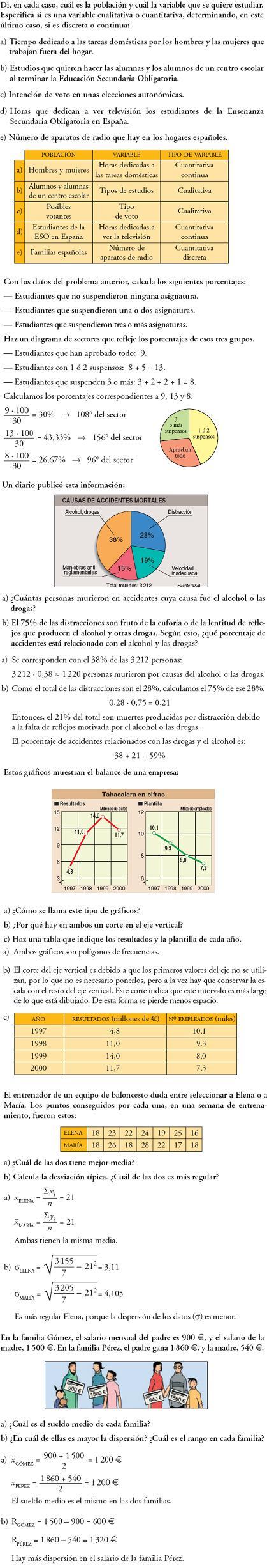 Matemáticas. Practica estadística. Problemas resueltos.