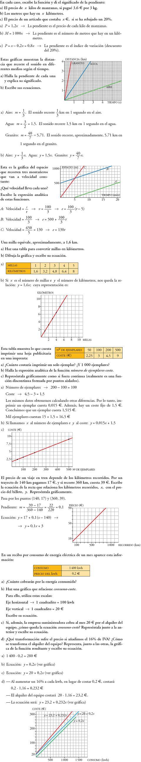 Matemáticas. Problemas resueltos 3º ESO - Piensa y resuelve. Funciones lineales