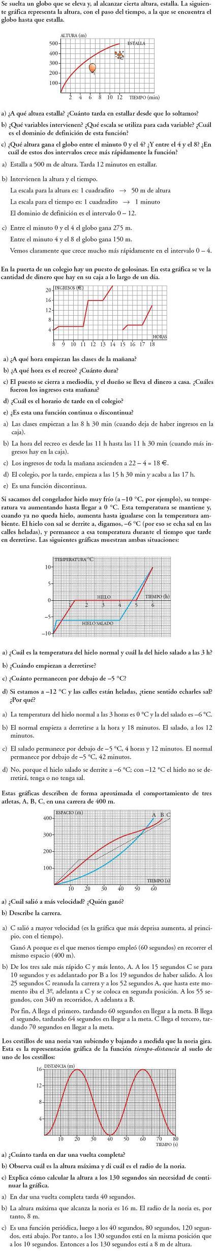 Matemáticas. Problemas resueltos 3º ESO - Interpretación de gráficas