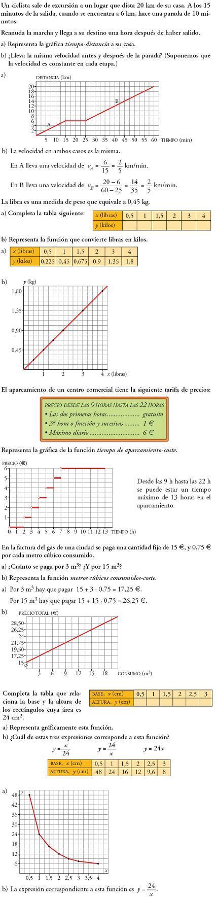 problemas 3º ESO resueltos contrucción de gráficas
