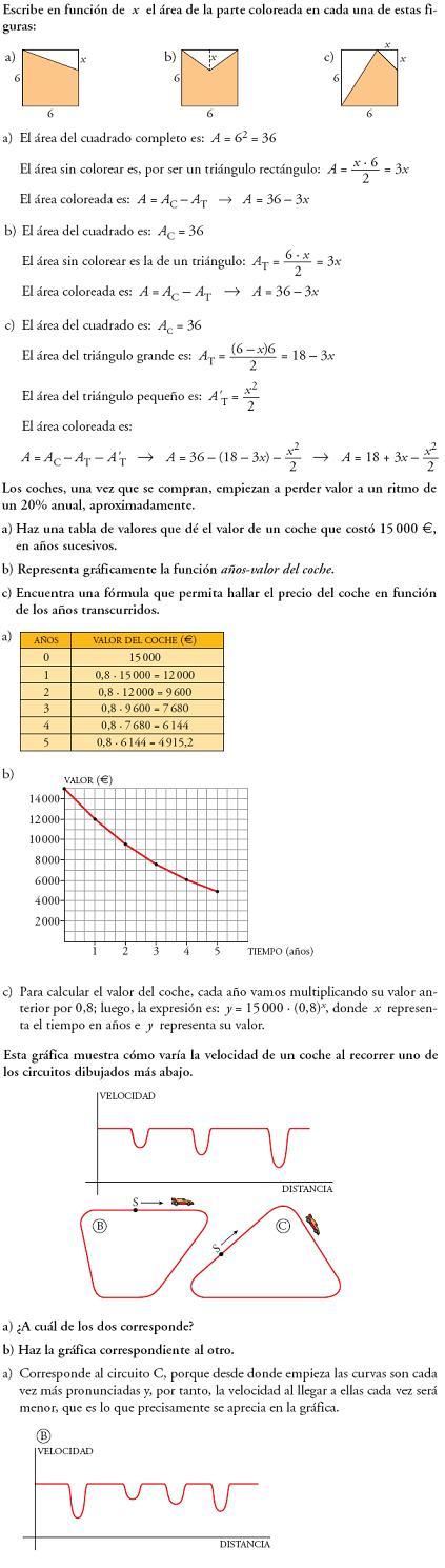 Matemáticas. Profundiza funciones y gráficas