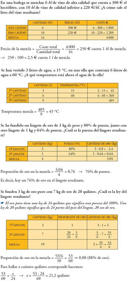 Matemáticas. Problemas resueltos 3º ESO - Mezclas