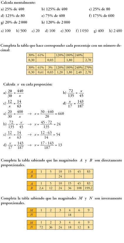 Matemáticas. Practica problemas de proporcionalidad. Problemas resueltos.
